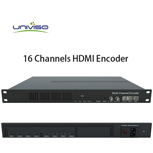 Digital Head End HDMI input HD H.264 & H.265 Encoder with IP& ASI output, logo insert